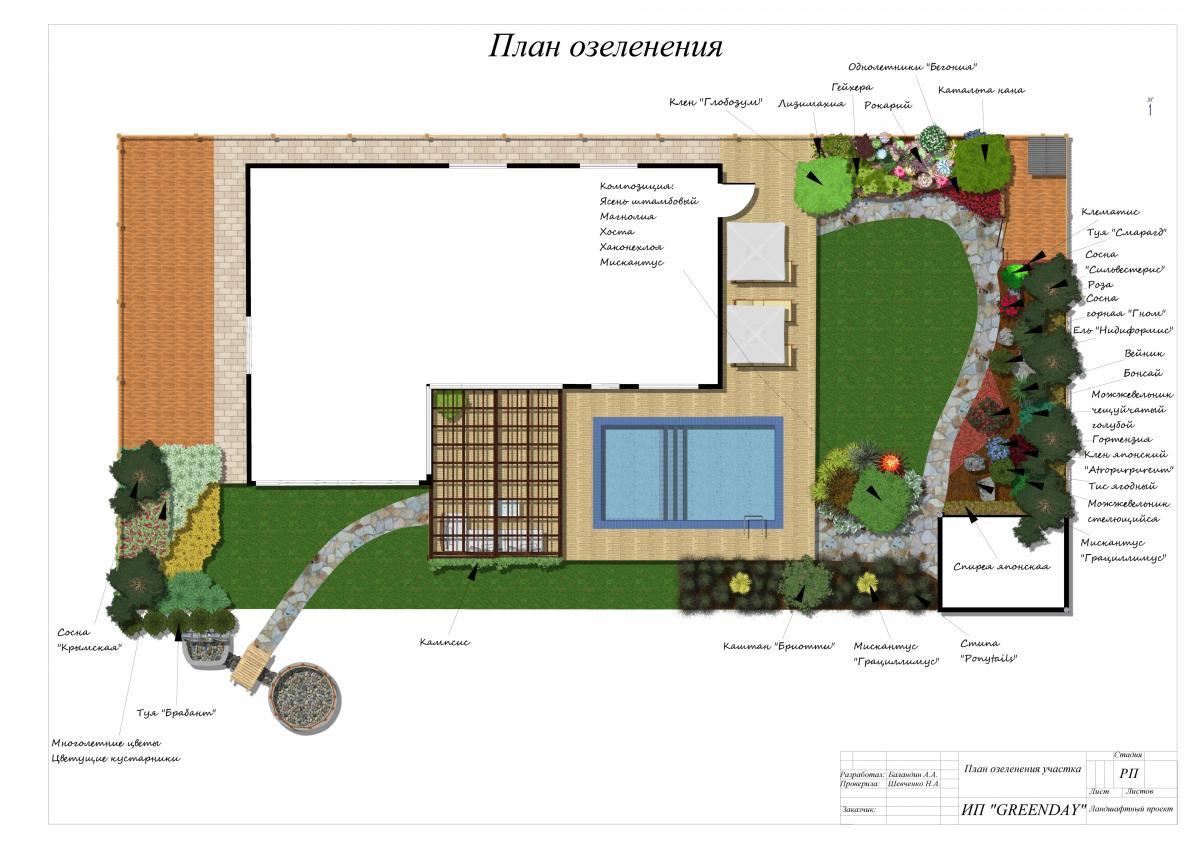 Тендер по посадке живой изгороди в Алматы